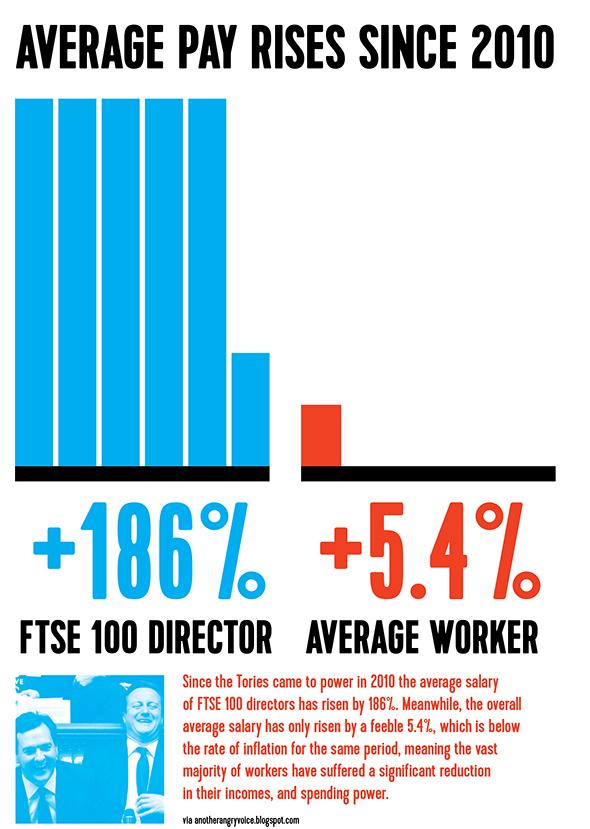 Austerity_infographics3