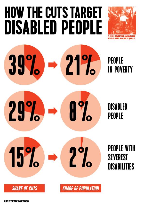 Austerity_infographics1